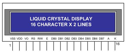 Konfigurasi PIN LCD 2x16